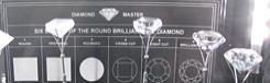 diamant museum in praag